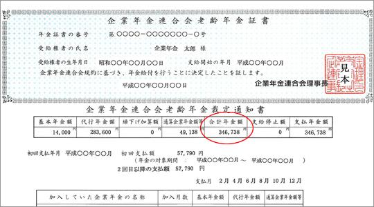 画像:企業年金連合会老齢年金証書・裁定通知書